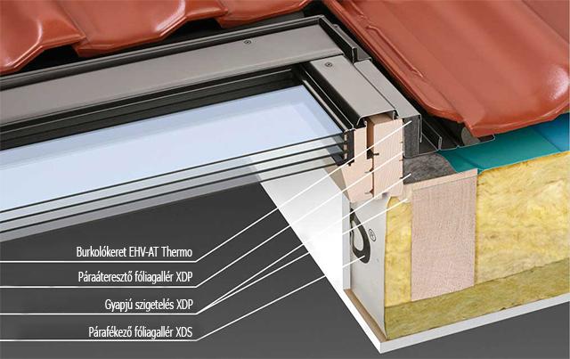 Fakro tetőtéri ablak metszete